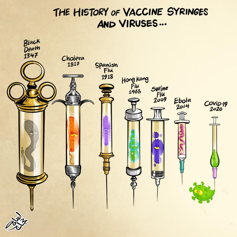The History of Vaccine Syringes & Viruses
